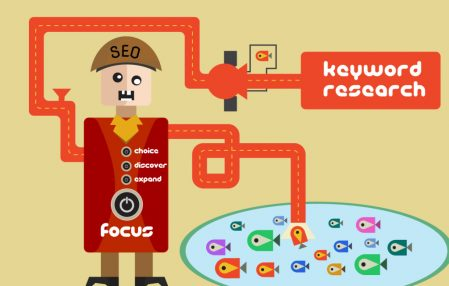 how to make a good keyword research